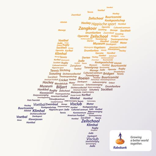 RABO_ClubSupport_Wordmap_Holland_1080x1080_02.jpg